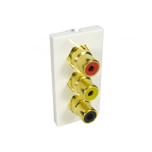 3x RCA (Red, Yellow, Black) Euromod - Coupler Type
