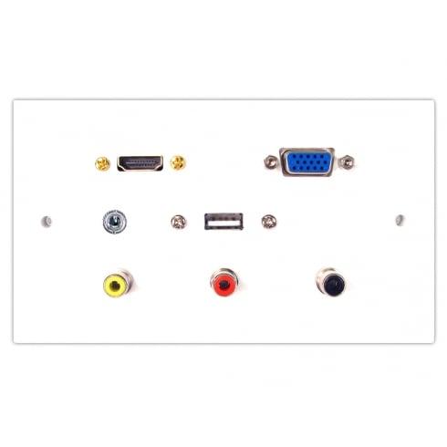 Dual Faceplate HDMI/VGA/USB/3RCA and Audio