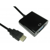 HDMI to SVGA Converter