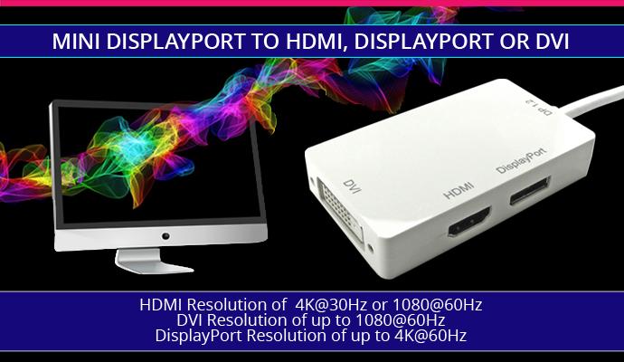 Mini DisplayPort to DisplayPort, HDMI or DVI