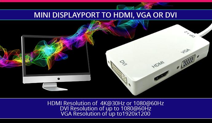 Mini DisplayPort to VGA, HDMI or DVI