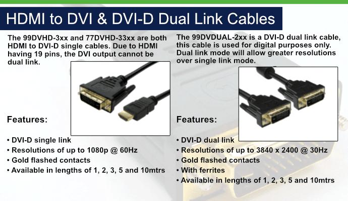 NEW DVI CABLES