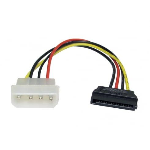 Molex to SATA Power Cable