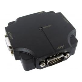 SVGA Splitter (350MHz Bandwidth)