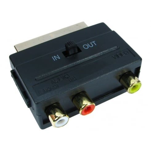 Switchable SCART to Three RCA Adapter